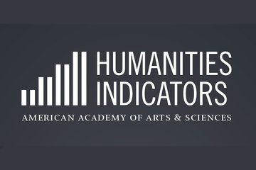 humanities indicators logo